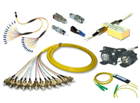 Fiber Optic Passive Components